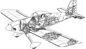 RV Design - Van's Aircraft Total Performance RV Kit Planes